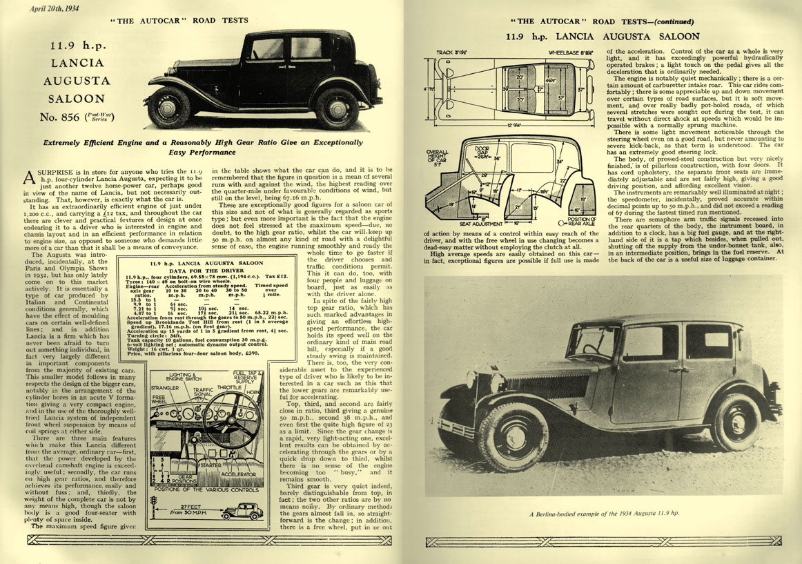 http://www.lanciaugusta.it/download/autocar_2.jpg